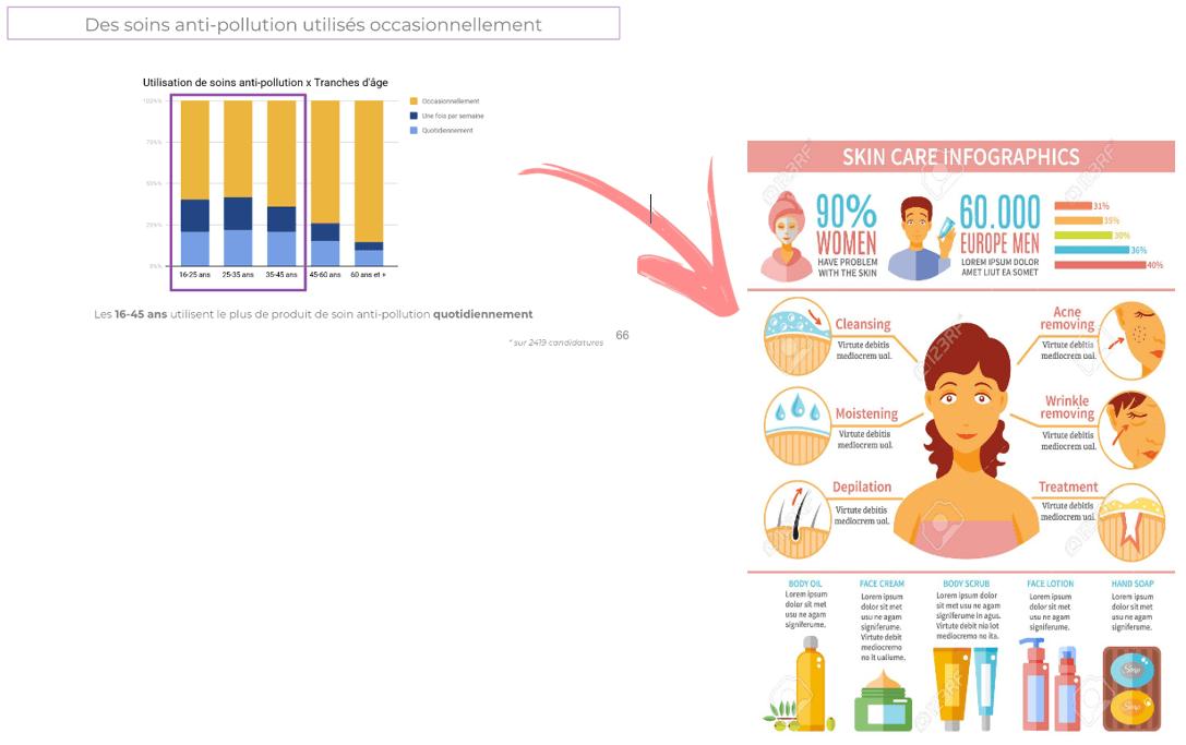 données quantitatives exemple d'infographie