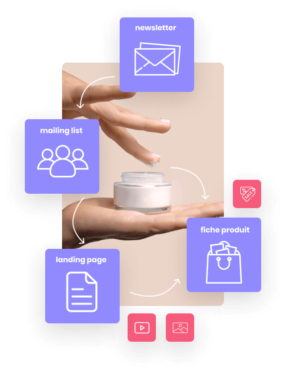 Comment collecter des adresses email ?