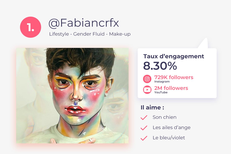 fabian-crfx