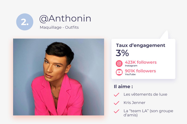 anthonin-youtube