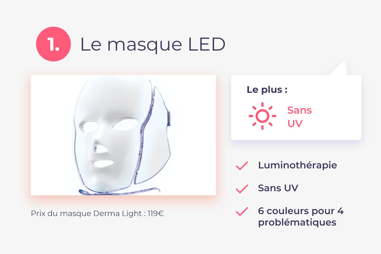 masque-led