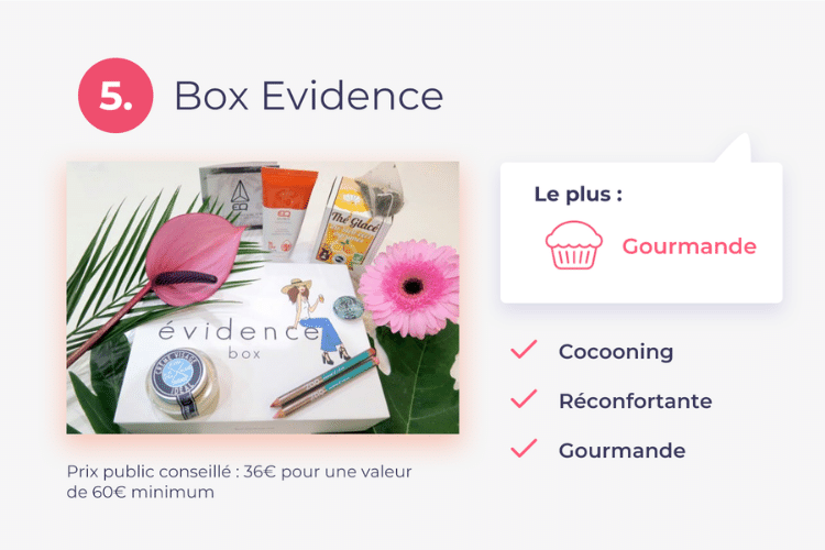 box-evidence-bio
